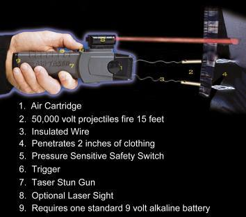 Air TASER® Weapon Laser Weapon